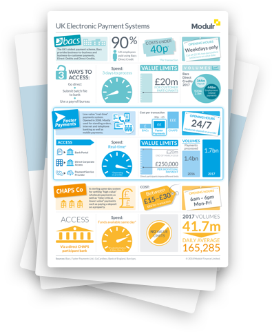 UK electronic payment systems infographic